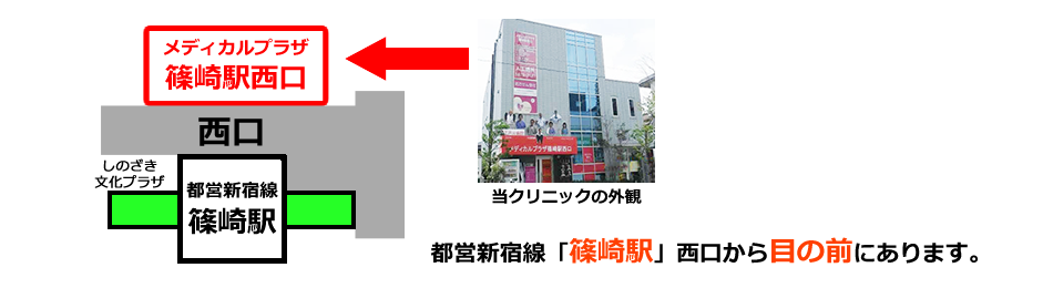 メディカルプラザ篠崎駅西口